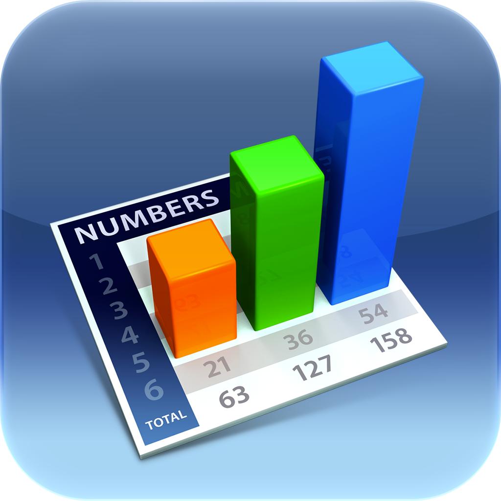 mzl.bgcwkaeo Las apps de iWork para iPad se Actualizan con Cambios Importantes